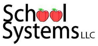 mark for SCHOOL SYSTEMS LLC, trademark #77358929