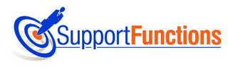 mark for SUPPORTFUNCTIONS, trademark #77400928