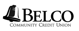 mark for BELCO COMMUNITY CREDIT UNION, trademark #77407030