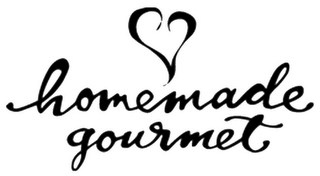 mark for HOMEMADE GOURMET, trademark #77412203