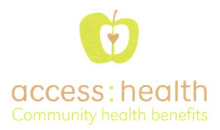 mark for ACCESS : HEALTH COMMUNITY HEALTH BENEFITS, trademark #77422302
