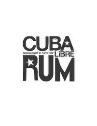 mark for CUBA RESTAURANT RUM BAR LIBRE RUM, trademark #77435504