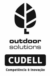 mark for OUTDOOR SOLUTIONS CUDELL COMPETENCIA & INOVACAO, trademark #77444168