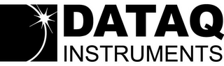 mark for DATAQ INSTRUMENTS, trademark #77476230