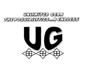 mark for UNLIMITED GEAR THE POSSIBILITIES... R ENDLESS UG, trademark #77489405
