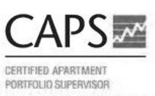 mark for CAPS CERTIFIED APARTMENT PORTFOLIO SUPERVISOR, trademark #77752863