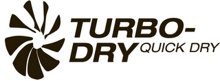 mark for TURBO-DRY QUICK DRY, trademark #77780899