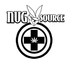 mark for NUG SOURCE, trademark #77858826