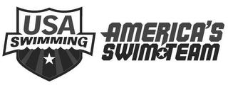mark for AMERICA'S SWIM TEAM USA SWIMMING, trademark #77863626