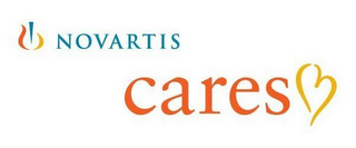 mark for NOVARTIS CARES, trademark #77928923