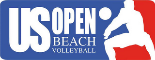 mark for US OPEN BEACH VOLLEYBALL, trademark #77969434