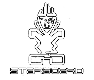 mark for STARBOARD, trademark #78099106