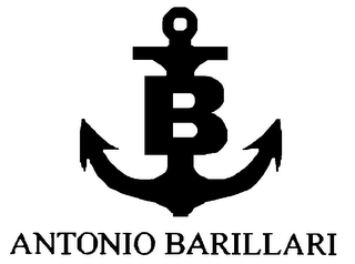 mark for B ANTONIO BARILLARI, trademark #78150967