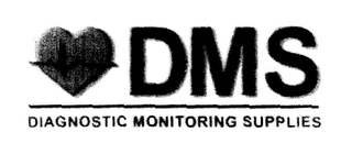 mark for DMS DIAGNOSTIC MONITORING SUPPLIES, trademark #78222977