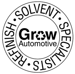 mark for GROW AUTOMOTIVE REFINISH SOLVENT SPECIALISTS, trademark #78309060