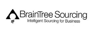 mark for BRAINTREE SOURCING INTELLIGENT SOURCING FOR BUSINESS, trademark #78328900