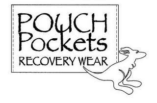 mark for POUCH POCKETS RECOVERY WEAR, trademark #78366539