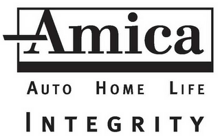 mark for AMICA AUTO HOME LIFE INTEGRITY, trademark #78400762
