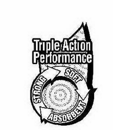 mark for TRIPLE ACTION PERFORMANCE STRONG SOFT ABSORBENT, trademark #78406153