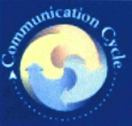 mark for COMMUNICATION CYCLE, trademark #78419700