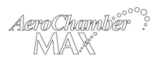mark for AEROCHAMBER MAX, trademark #78419927