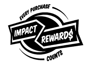 mark for IMPACT REWARD$ EVERY PURCHASE COUNTS, trademark #78440097