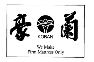 mark for KORAN WE MAKE FIRM MATTRESS ONLY, trademark #78485791