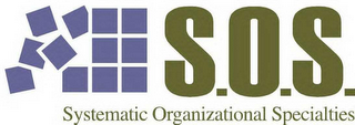 mark for SOS SYSTEMATIC ORGANIZATIONAL SPECIALTIES, trademark #78487062