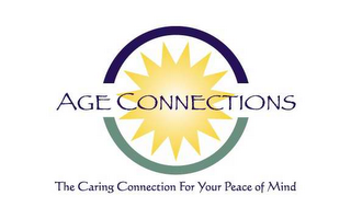 mark for AGE CONNECTIONS THE CARING CONNECTION FOR YOUR PEACE OF MIND, trademark #78498496