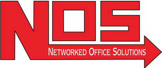 mark for NOS NETWORKED OFFICE SOLUTIONS, trademark #78499612