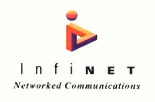 mark for INFINET NETWORKED COMMUNICATIONS, trademark #78502876