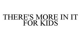 mark for THERE'S MORE IN IT FOR KIDS, trademark #78515338