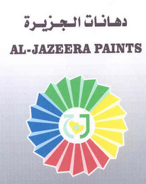 mark for AL-JAZEERA PAINTS, trademark #78539954