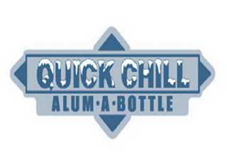 mark for QUICK CHILL ALUM-A-BOTTLE, trademark #78552731