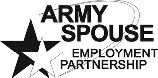 mark for ARMY SPOUSE EMPLOYMENT PARTNERSHIP, trademark #78573872