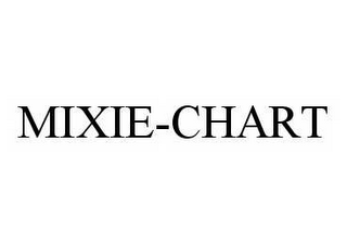 mark for MIXIE-CHART, trademark #78590147