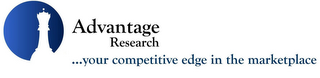 mark for ADVANTAGE RESEARCH ..YOUR COMPETITIVE EDGE IN THE MARKETPLACE, trademark #78591094