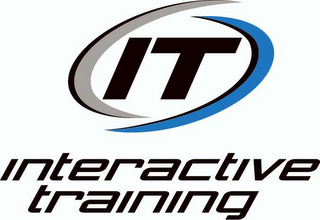 mark for IT INTERACTIVE TRAINING, trademark #78594543