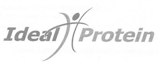 mark for IDEAL PROTEIN, trademark #78629847