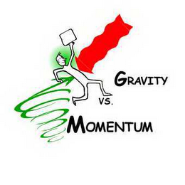 mark for GRAVITY VS. MOMENTUM, trademark #78638451