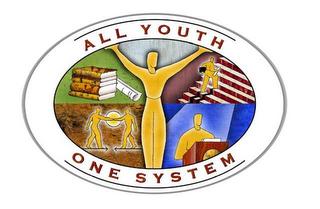 mark for ALL YOUTH ONE SYSTEM, trademark #78651295