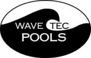 mark for WAVE TEC POOLS, trademark #78662461