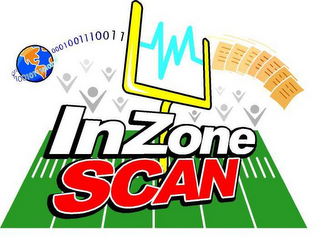 mark for INZONE SCAN, trademark #78669677
