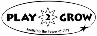 mark for PLAY 2 GROW REALIZING THE POWER OF PLAY, trademark #78672158
