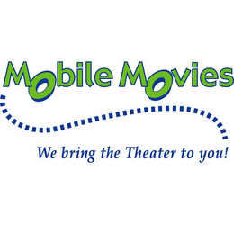 mark for MOBILE MOVIES WE BRING THE THEATER TO YOU!, trademark #78678181