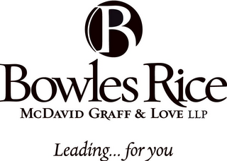 mark for B BOWLES RICE MCDAVID GRAFF & LOVE LLP LEADING ... FOR YOU, trademark #78678789