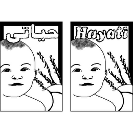 mark for HAYATI, trademark #78696729