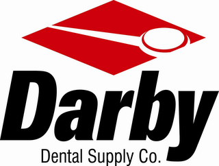mark for DARBY DENTAL SUPPLY CO., trademark #78702395