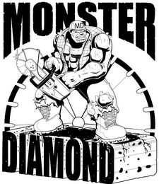 mark for MONSTER DIAMOND MD, trademark #78703787