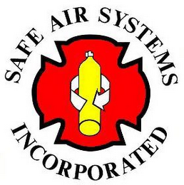 mark for SAFE AIR SYSTEMS INCORPORATED, trademark #78707424